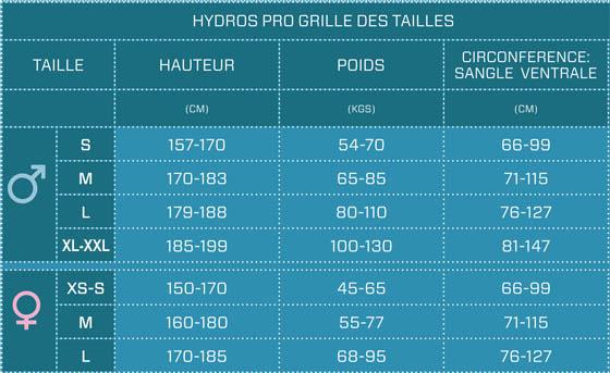 Guide des tailles pour le gilet SCUBAPRO HYDROS PRO