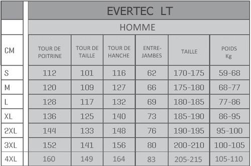Guide des tailles pour les combinaisons étanches SCUBAPRO EVERTEC LT Homme
