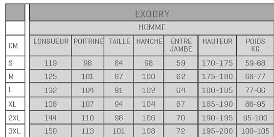 Guide des tailles pour les combinaisons étanches SCUBAPRO EXODRY Homme