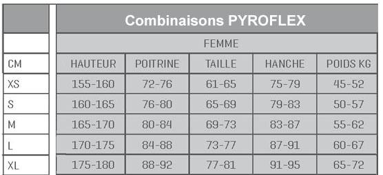 Guide des tailles pour les combinaisons SCUBAPRO PYROFLEX Femme