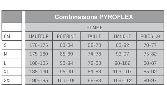 Guide des tailles pour les combinaisons SCUBAPRO PYROFLEX Homme