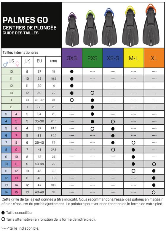 Guide des tailles pour les palmes SCUBAPRO GO couleurs