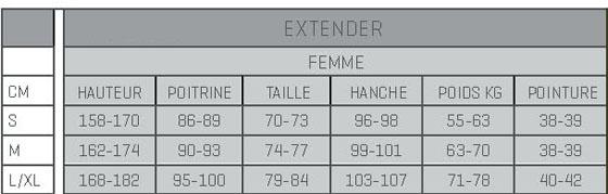 Guide des tailles pour les combinaisons étanches SCUBAPRO DEFINITION DRY Femme