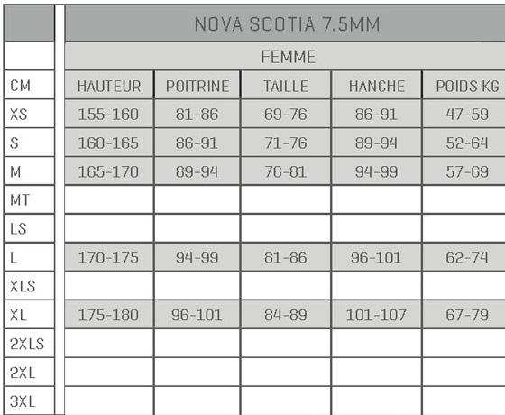 Guide des tailles pour les combinaisons SCUBAPRO NOVA SCOTIA Femme